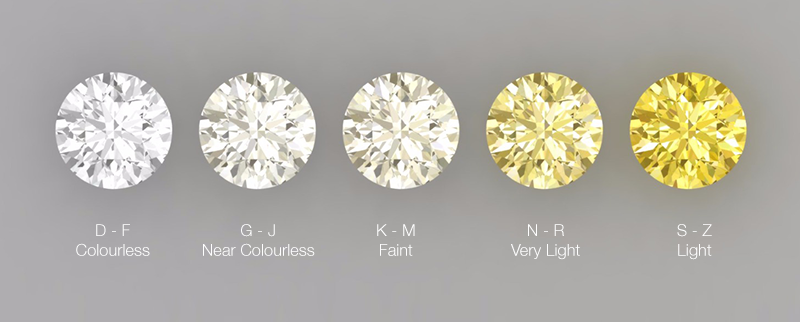 near estate clarity jewelry color hawaii diamonds cut colorless diamond buyers chart